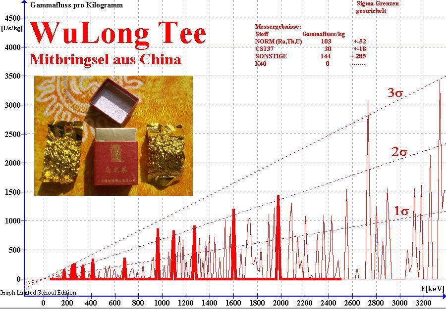 Gamma-Spektrum von WuLong Tee aus China, gemessen mit NaI(Ti) Detektor
